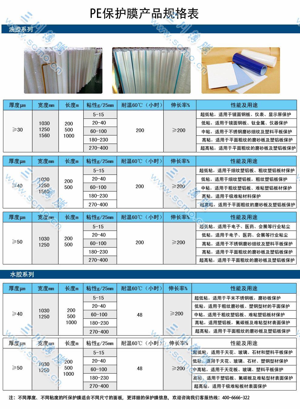 PE保护膜规格